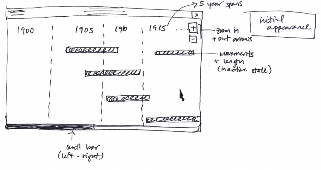 First sketch of initial interface